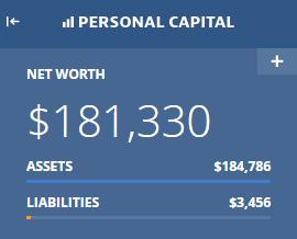 Personal Capital May 2017