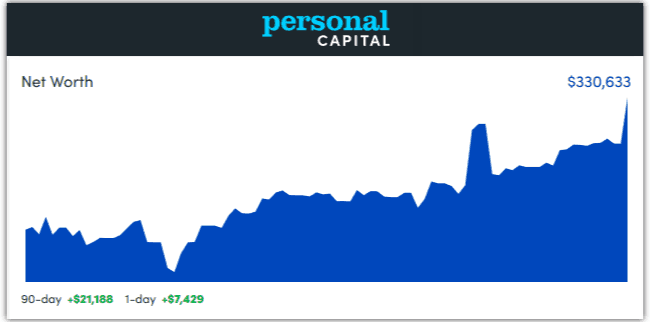 personal capital dashboard - october 2019