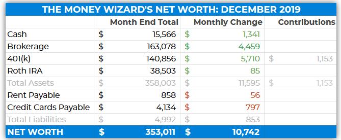 Detailed Spreadsheet - December 2019