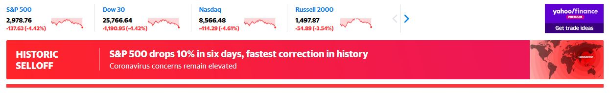 fastest stock market correction in history