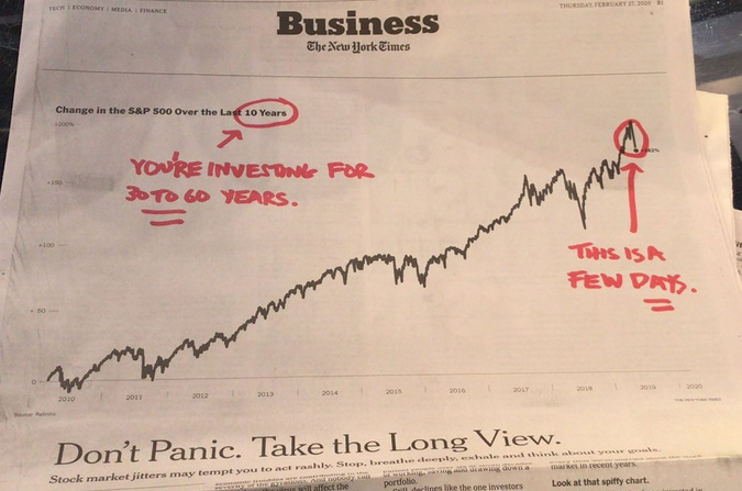new york times long term investing