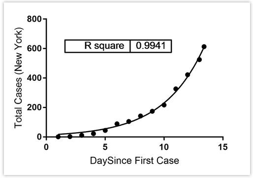 ew york exponential coronavirus