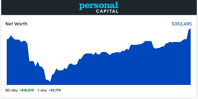 personal capital dashboard - may 2020