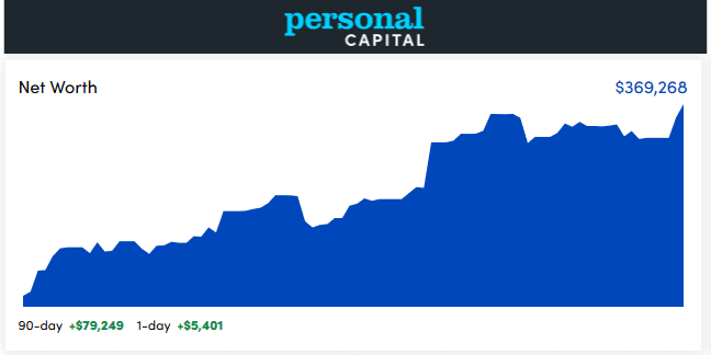 personal capital dashboard - june 2020