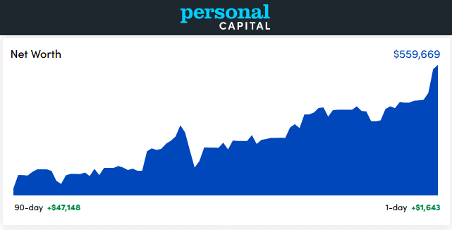 Personal Capital Dashboard - June 2021